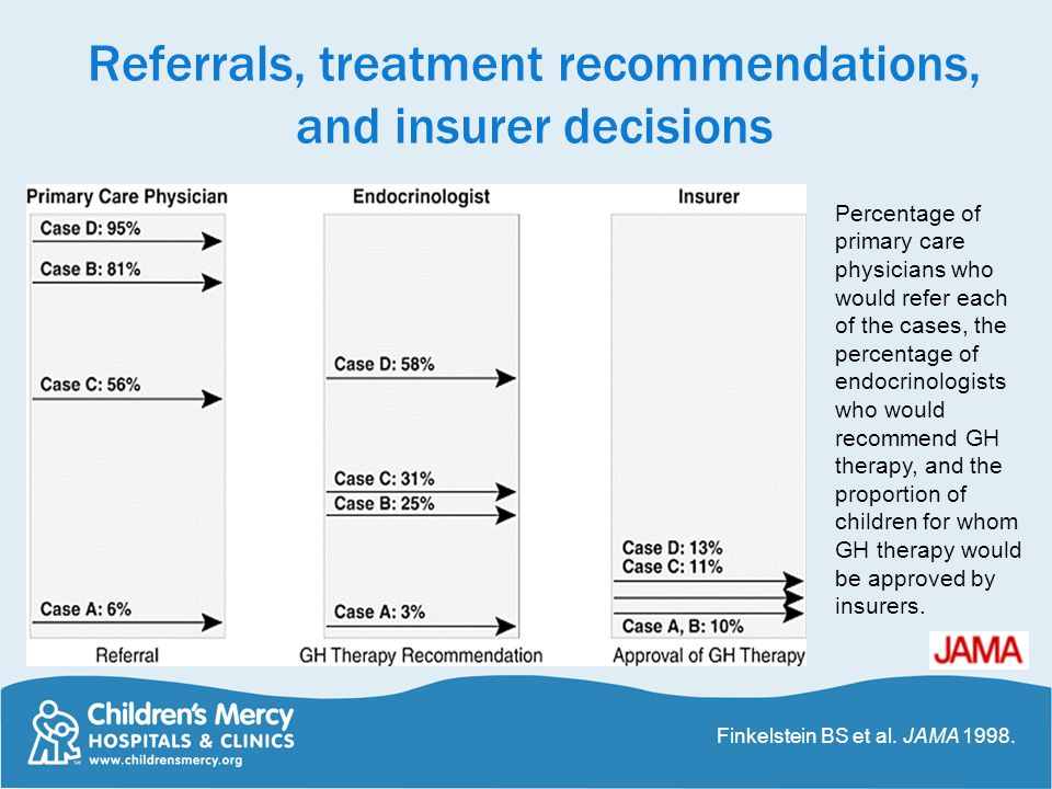 Referrals, treatment recommendations, and insurer decisions