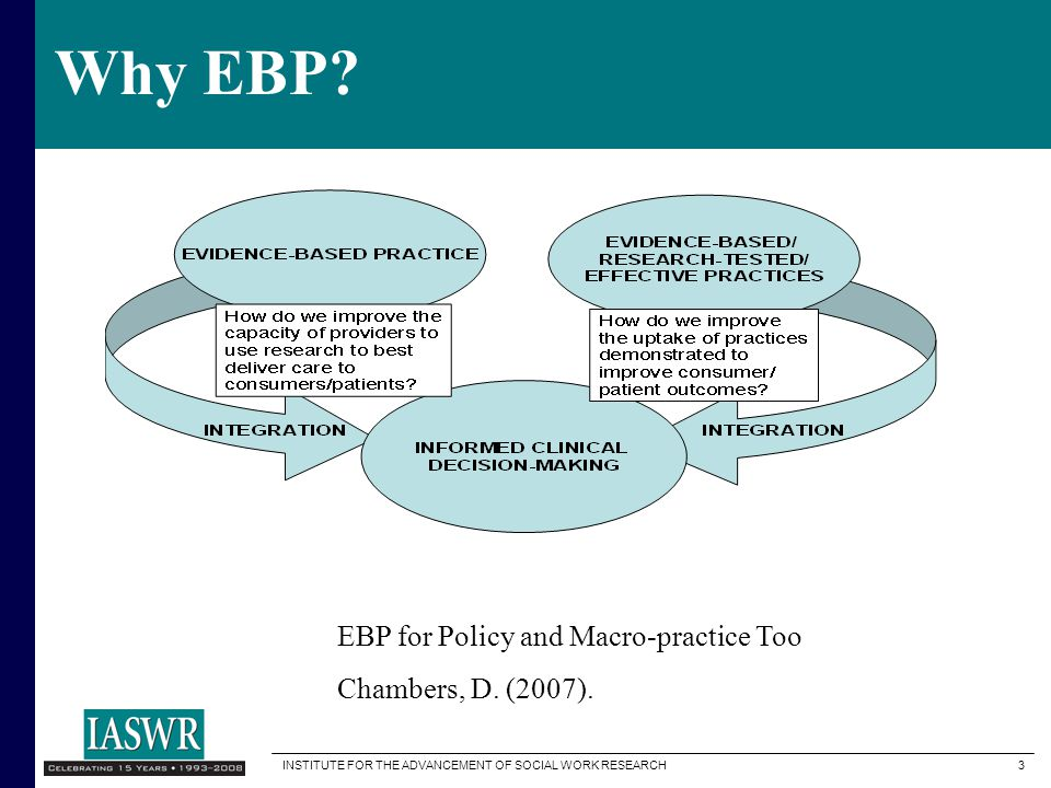 Why EBP EBP for Policy and Macro-practice Too Chambers, D. (2007).