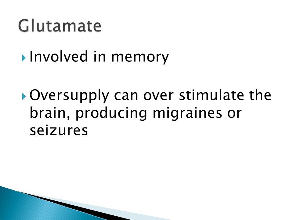 Glutamate Involved in memory