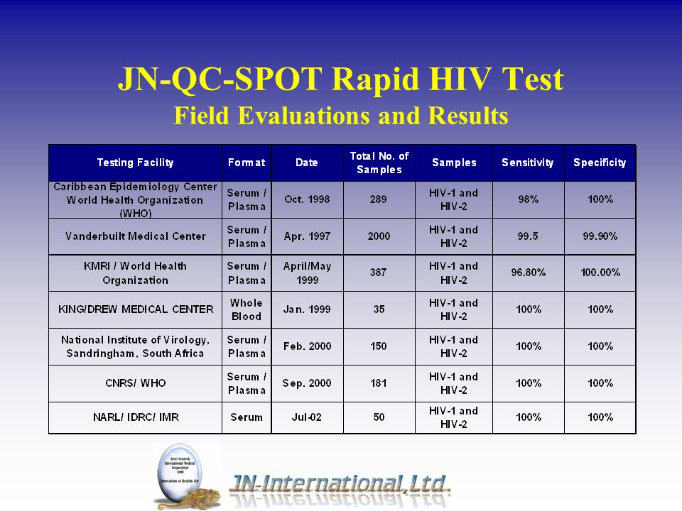 JN-QC-SPOT Rapid HIV Test Field Evaluations and Results