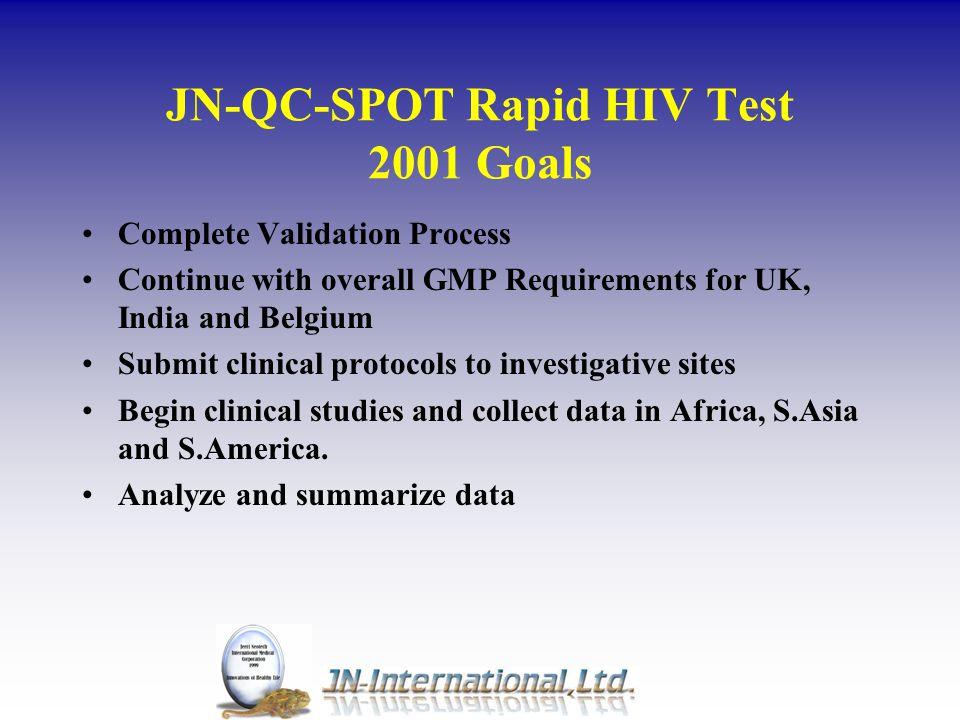 JN-QC-SPOT Rapid HIV Test 2001 Goals