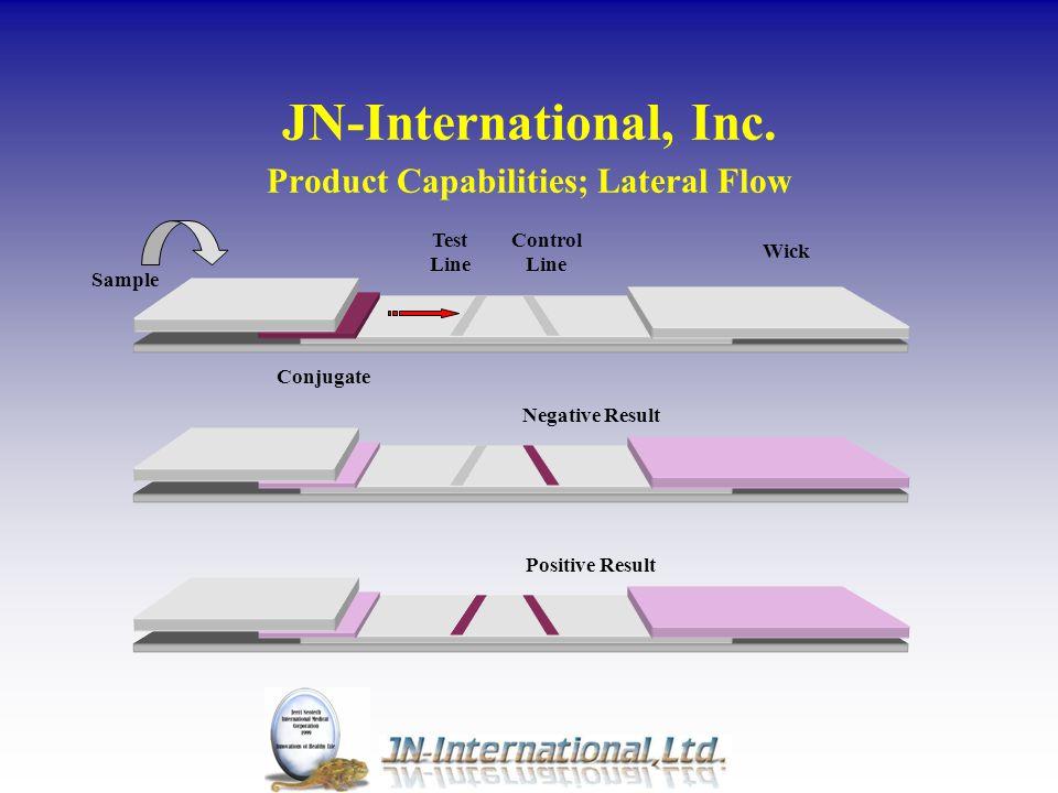 JN-International, Inc. Product Capabilities; Lateral Flow