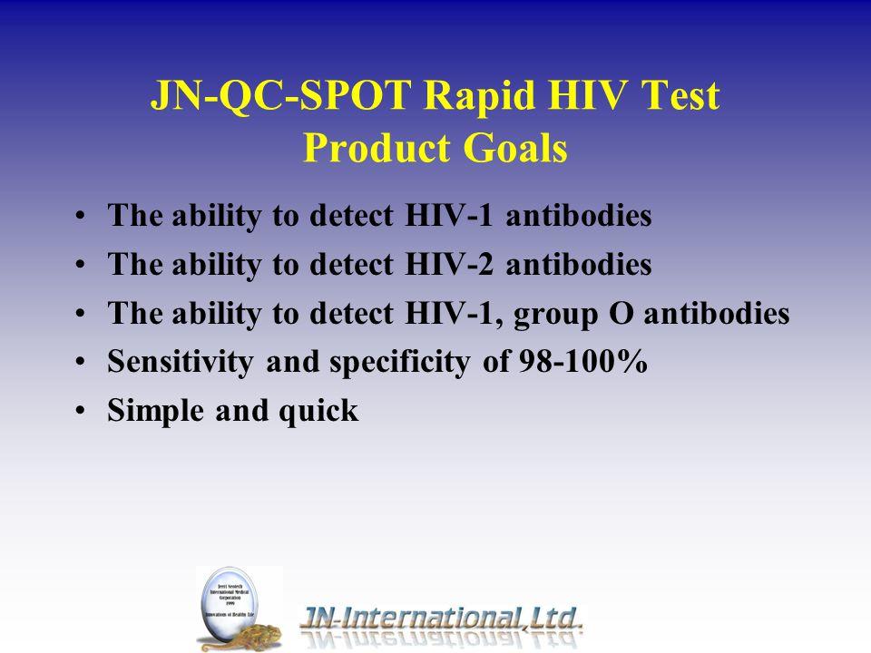JN-QC-SPOT Rapid HIV Test Product Goals