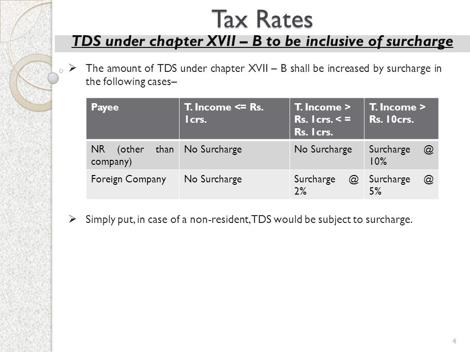 TDS under chapter XVII – B to be inclusive of surcharge