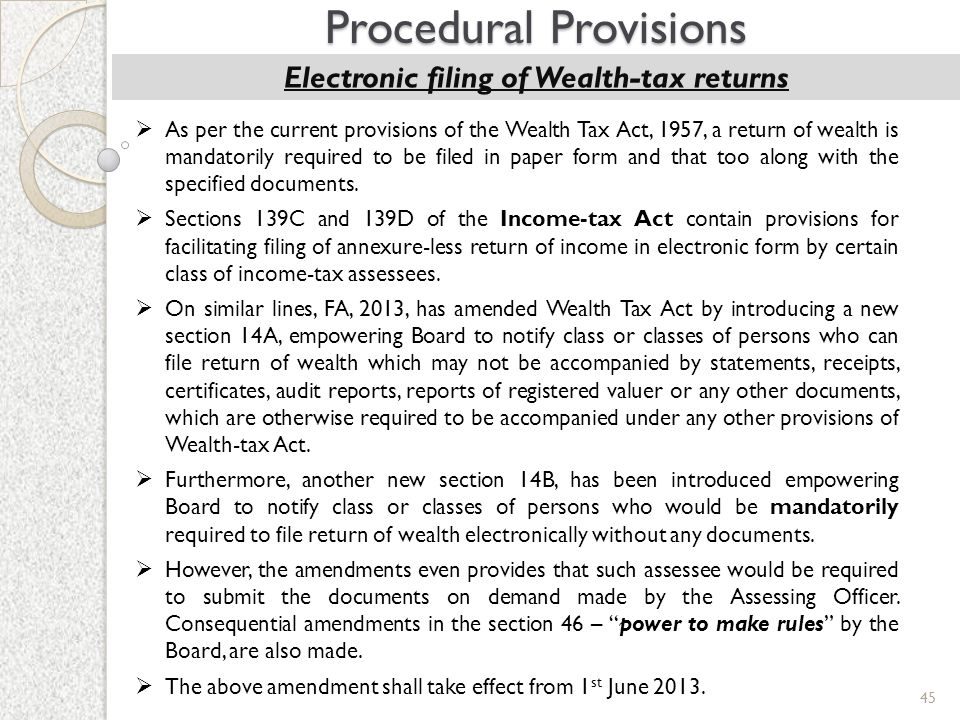 Electronic filing of Wealth-tax returns