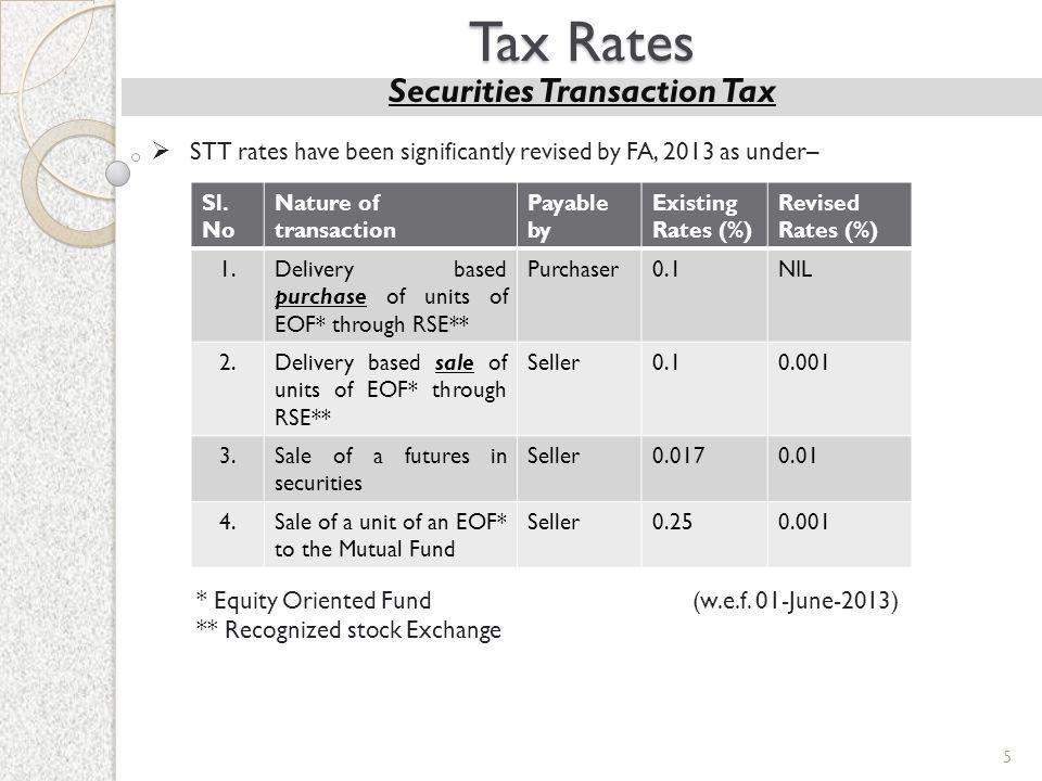 Securities Transaction Tax