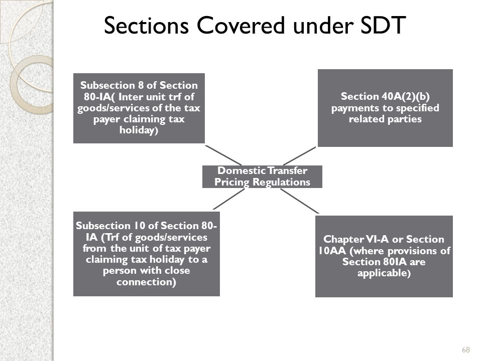 Sections Covered under SDT