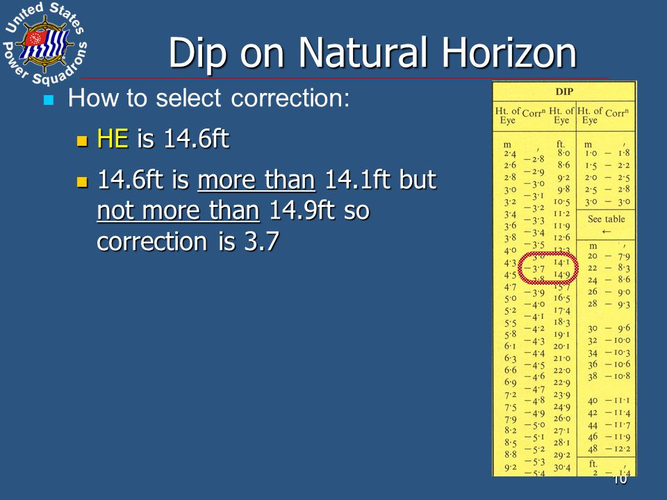 Dip on Natural Horizon How to select correction: HE is 14.6ft
