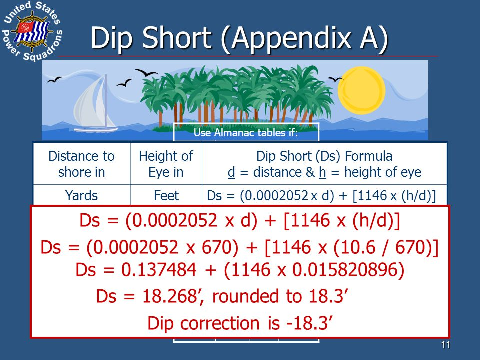 Dip Short (Appendix A) Sight taken with HE of 10.6 ft, across a distance of 670 yards. (Dip to NH would be -3.2')
