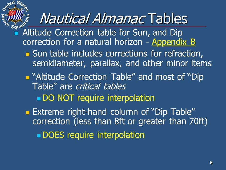 Nautical Almanac Tables