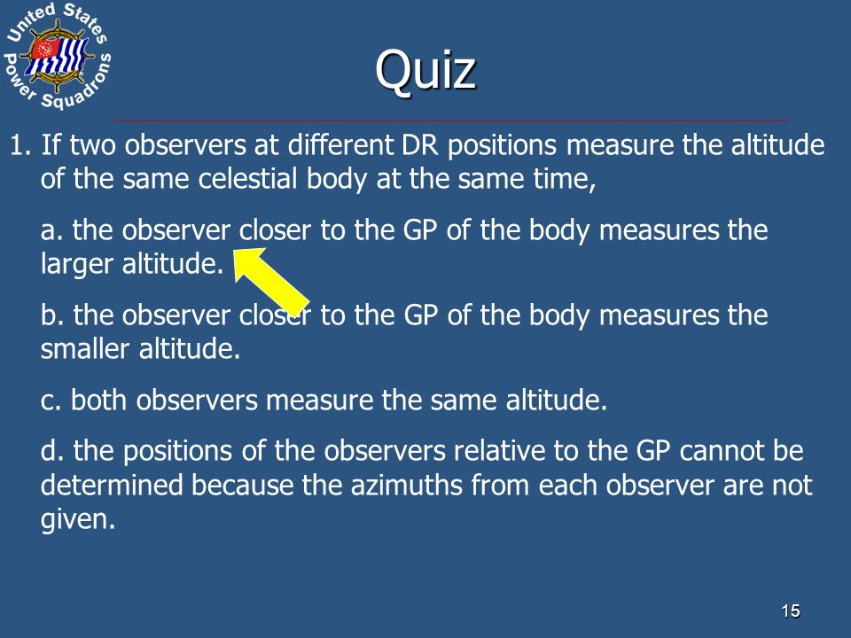 Quiz 1. If two observers at different DR positions measure the altitude of the same celestial body at the same time,