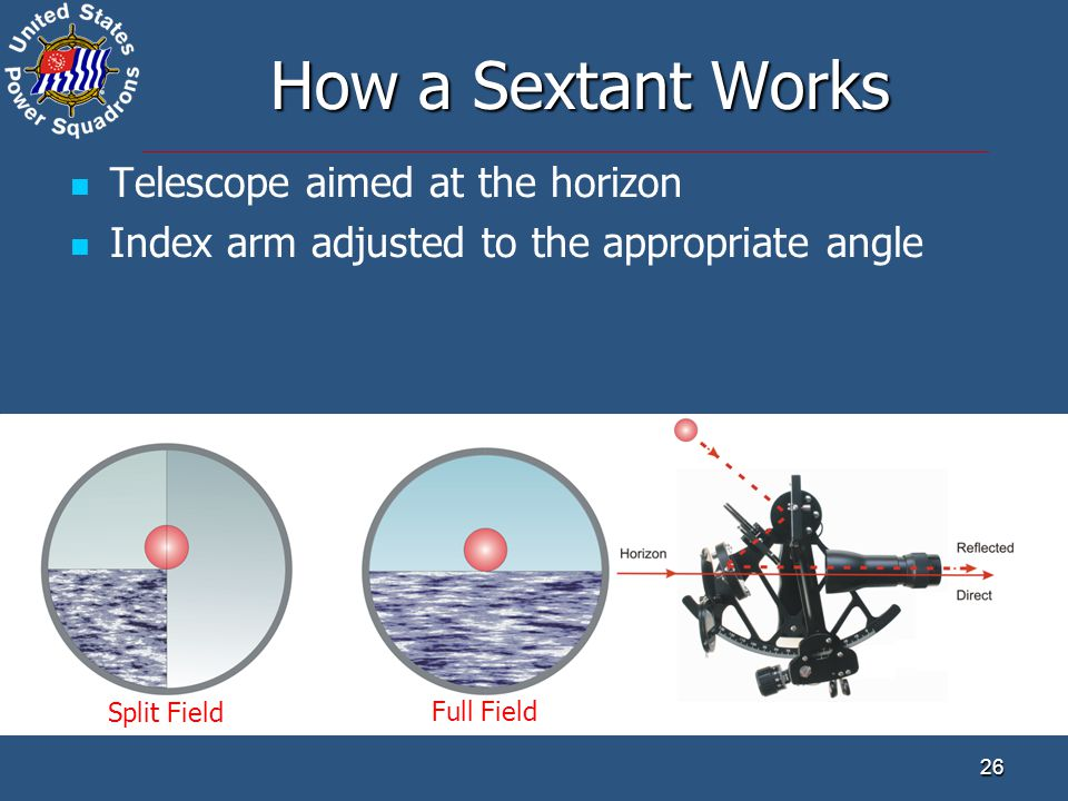 How a Sextant Works Telescope aimed at the horizon