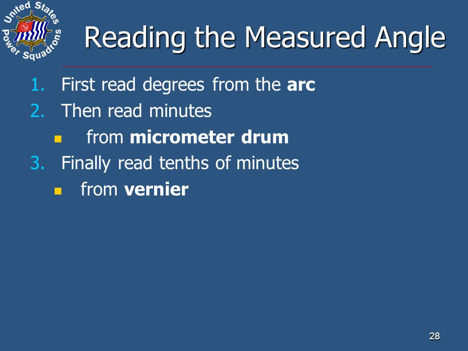 Reading the Measured Angle