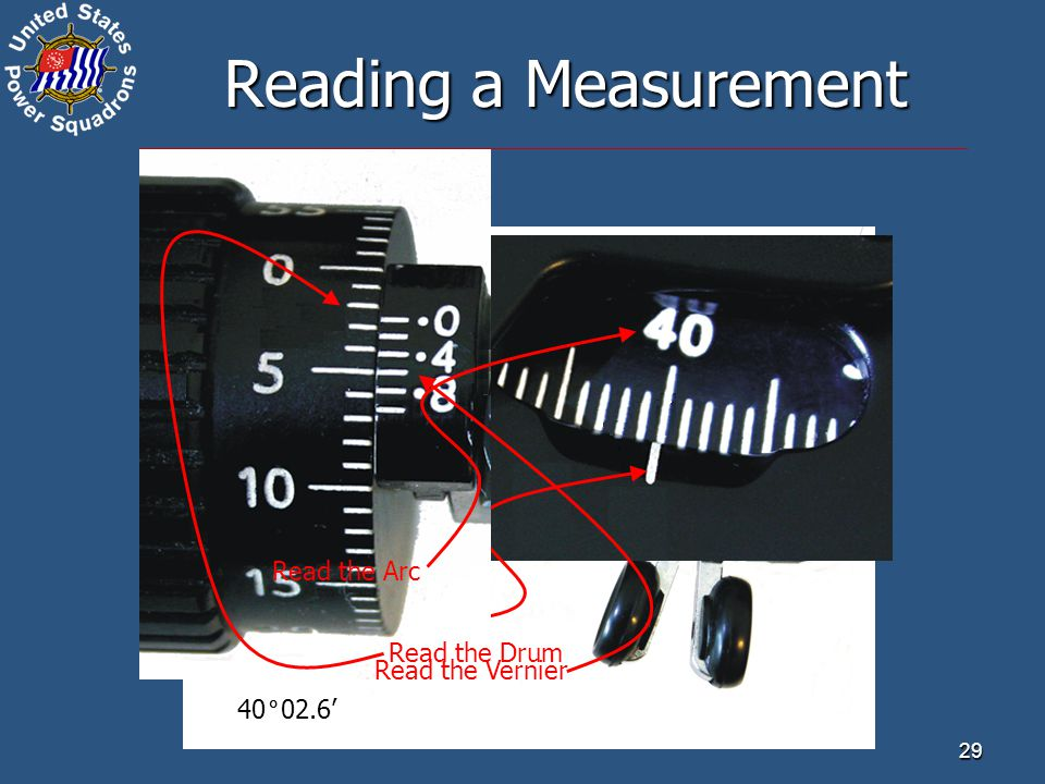 Reading a Measurement Read the Drum Read the Arc Read the Vernier