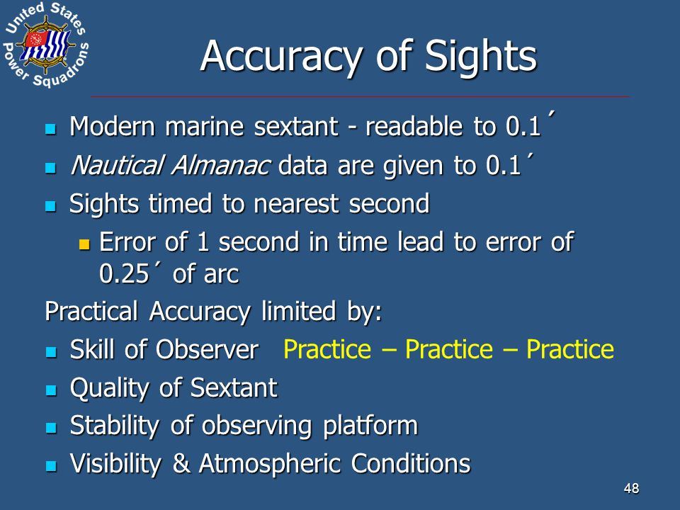 Accuracy of Sights Modern marine sextant - readable to 0.1´
