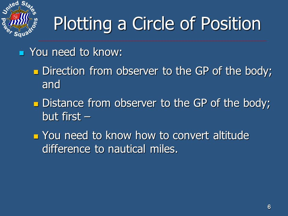 Plotting a Circle of Position