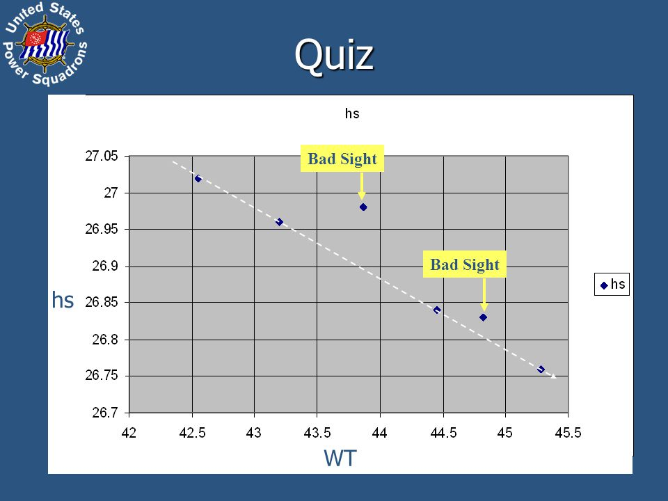 Quiz hs Bad Sight Bad Sight WT