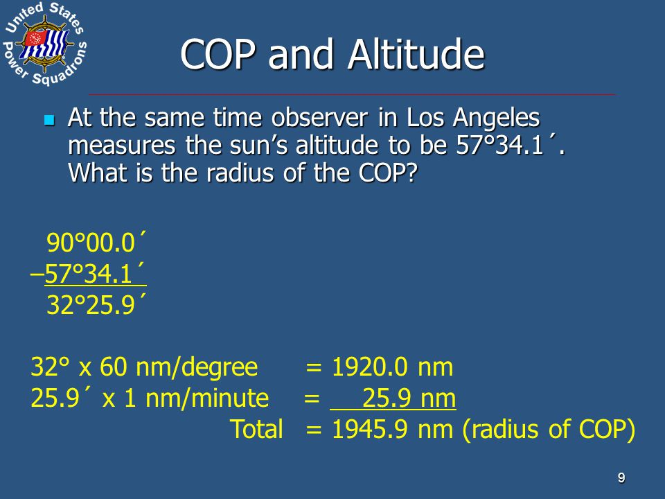 COP and Altitude At the same time observer in Los Angeles measures the sun's altitude to be 57°34.1´. What is the radius of the COP