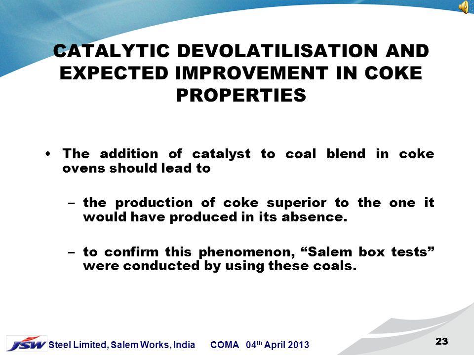 CATALYTIC DEVOLATILISATION AND EXPECTED IMPROVEMENT IN COKE PROPERTIES