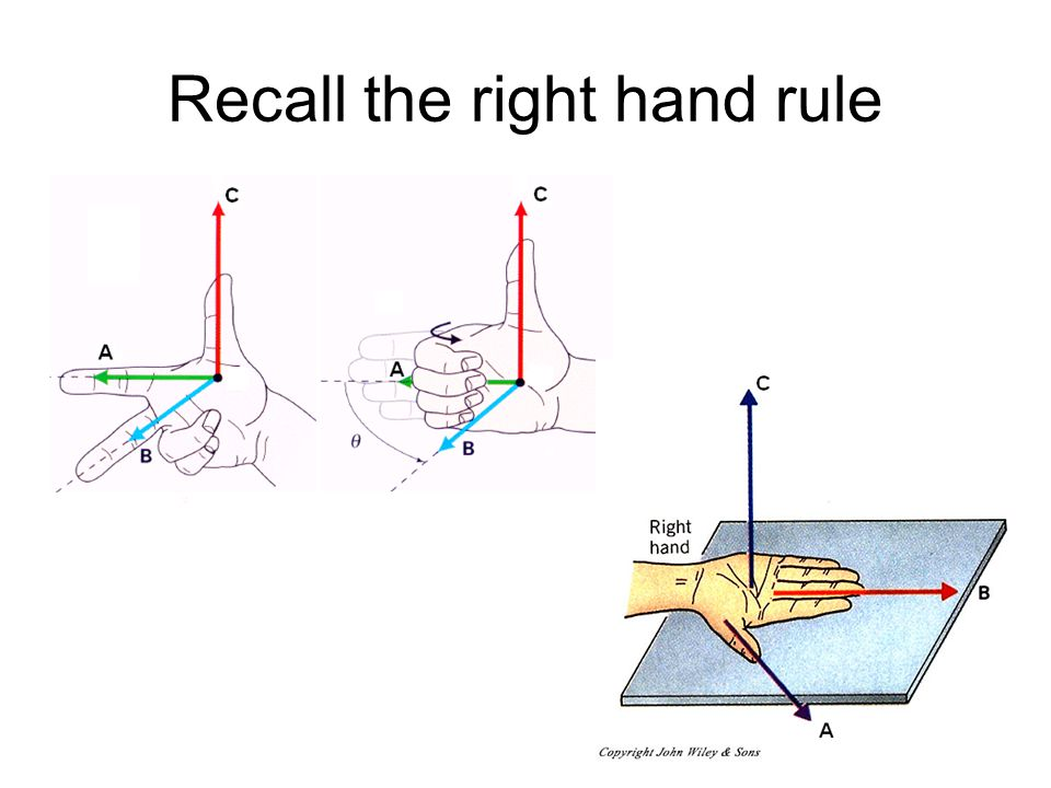 Recall the right hand rule
