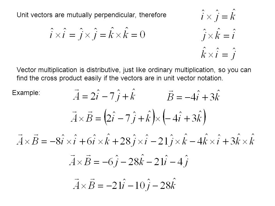 Unit vectors are mutually perpendicular, therefore