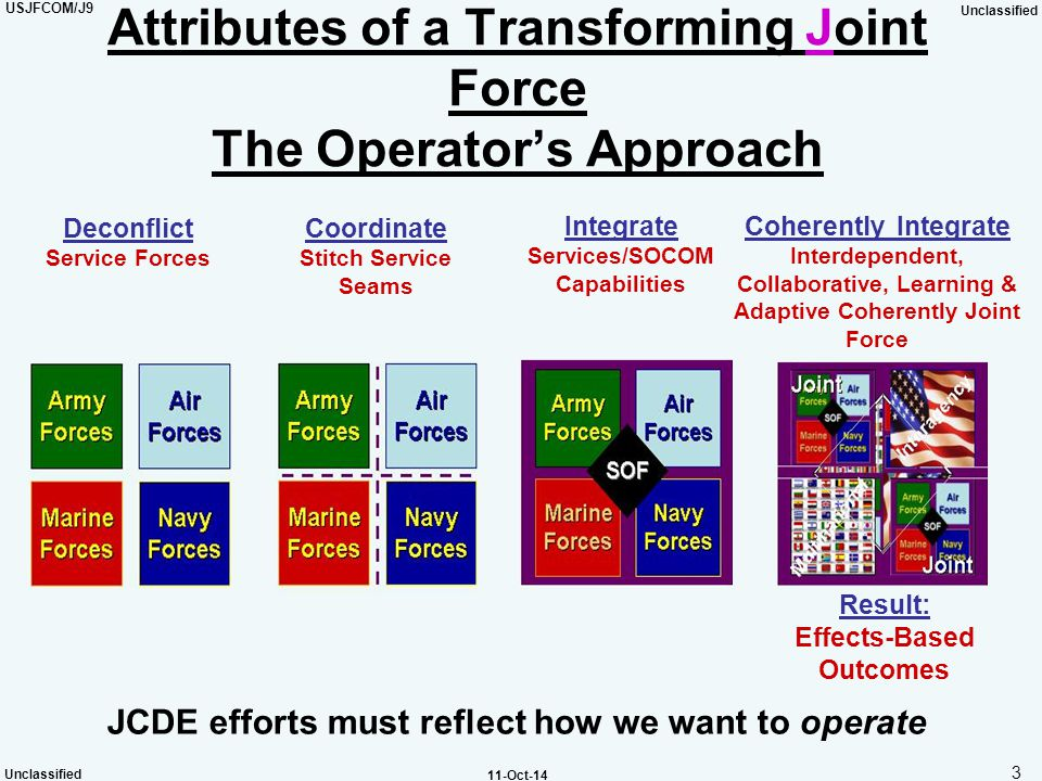 Attributes of a Transforming Joint Force The Operator's Approach