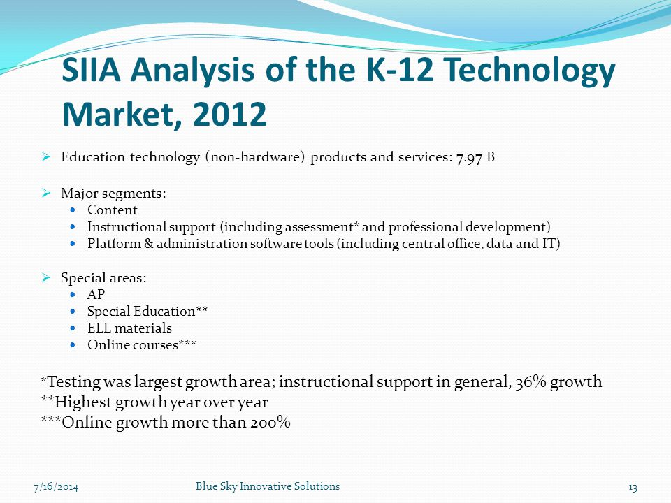 SIIA Analysis of the K-12 Technology Market, 2012
