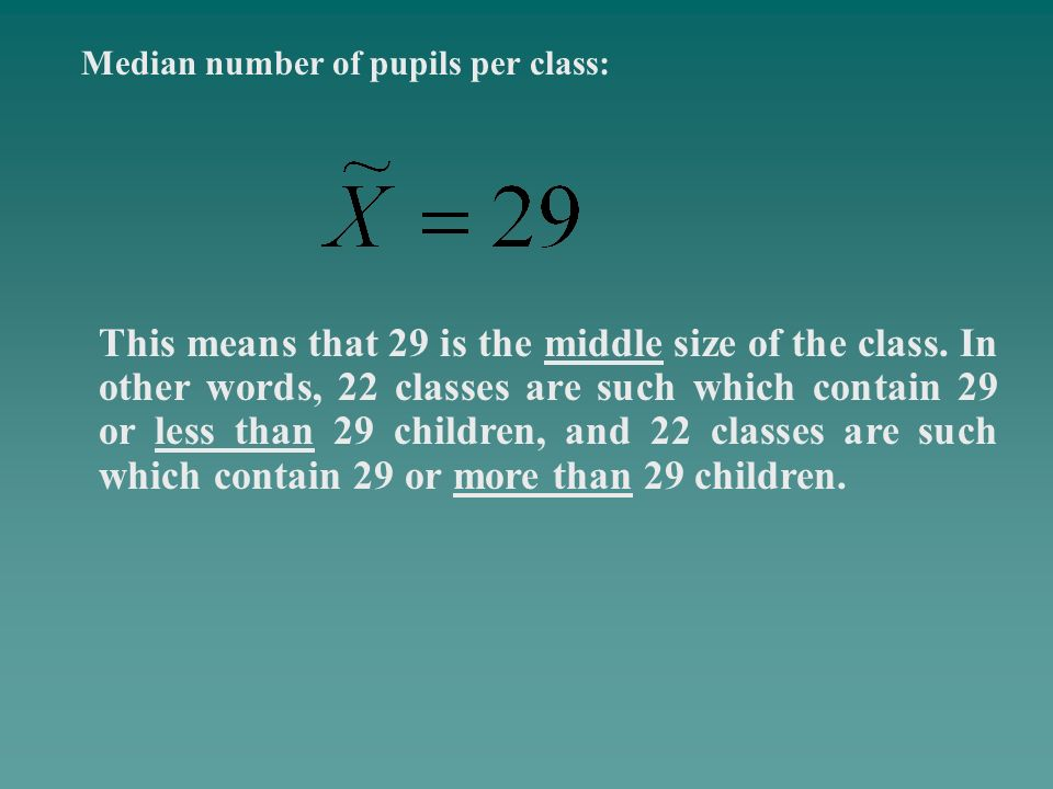 Median number of pupils per class: