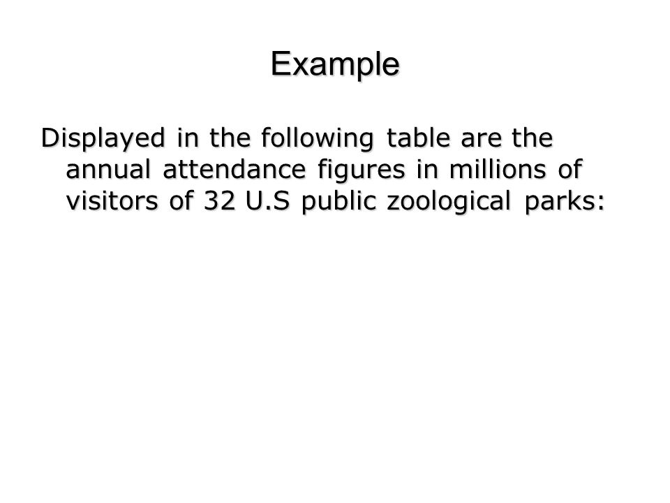 Example Displayed in the following table are the annual attendance figures in millions of visitors of 32 U.S public zoological parks: