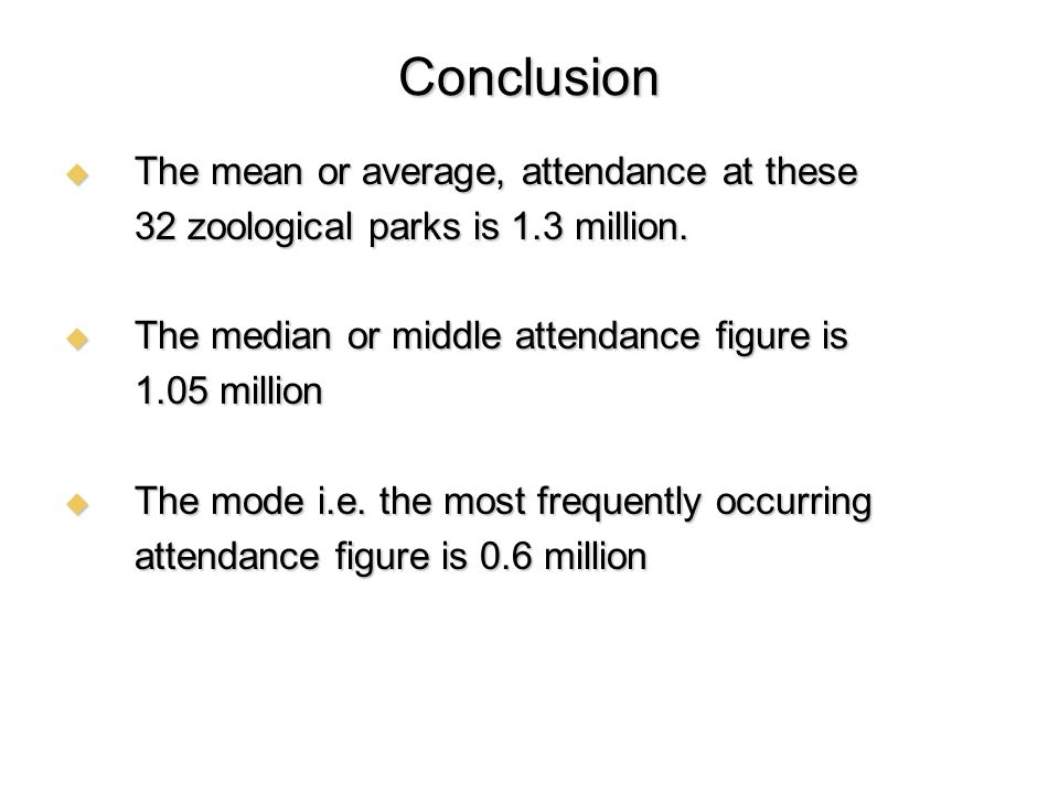 Conclusion The mean or average, attendance at these