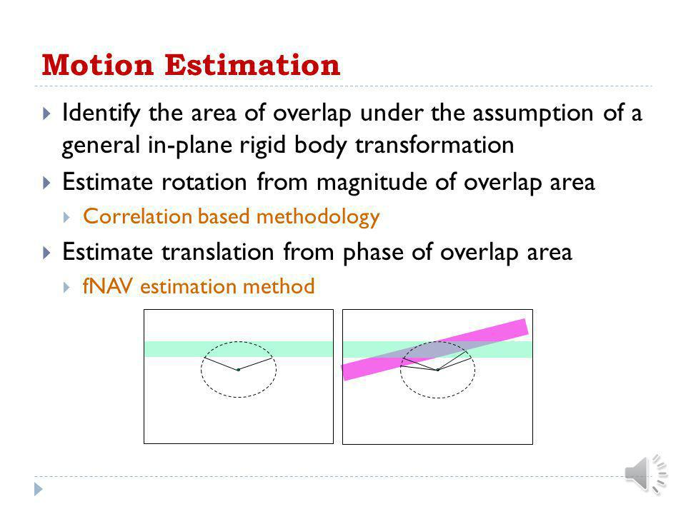 Motion Estimation Identify the area of overlap under the assumption of a general in-plane rigid body transformation.