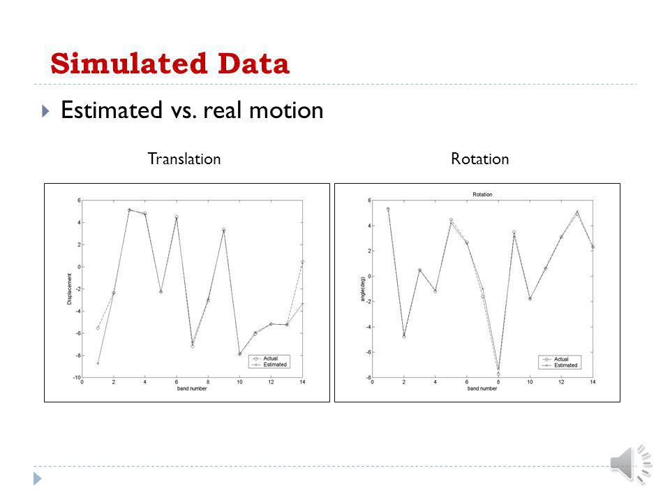 Simulated Data Estimated vs. real motion Translation Rotation