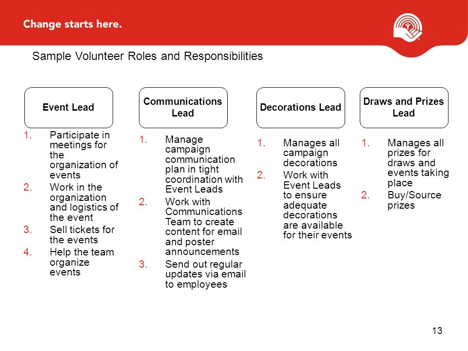 Sample Volunteer Roles and Responsibilities