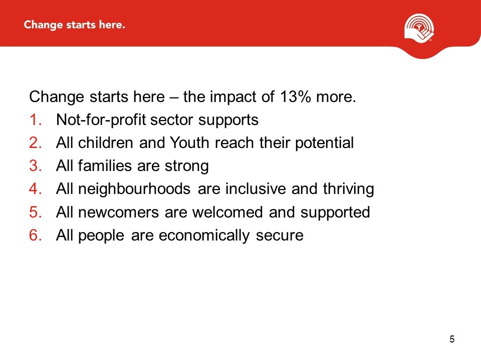 Change starts here – the impact of 13% more.