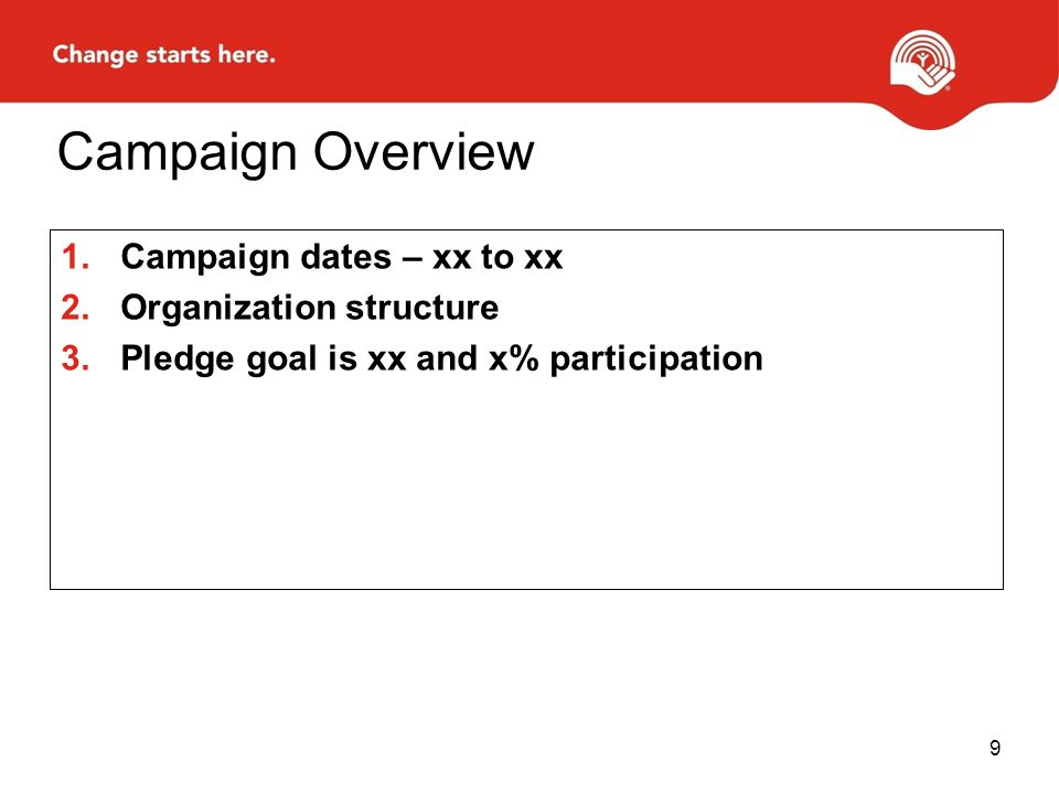 Campaign Overview Campaign dates – xx to xx Organization structure