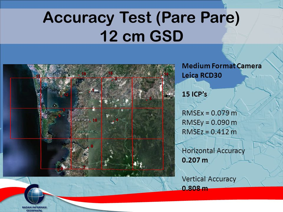 Accuracy Test (Pare Pare) 12 cm GSD