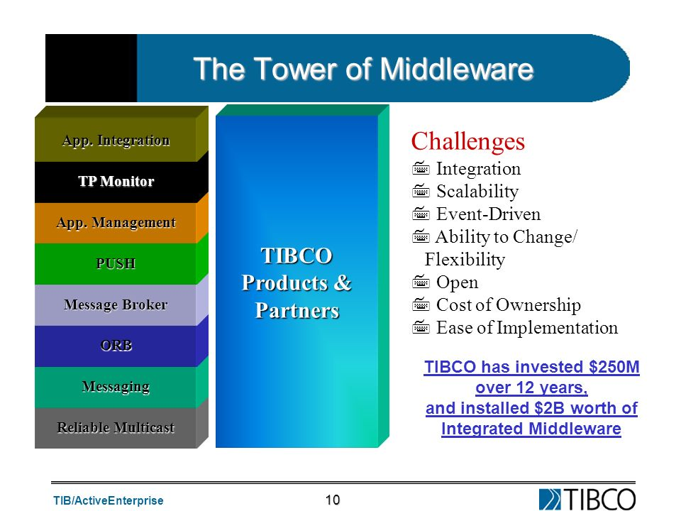 The Tower of Middleware
