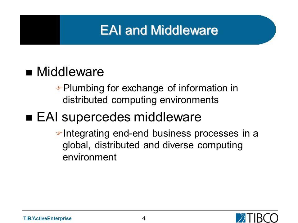 EAI supercedes middleware