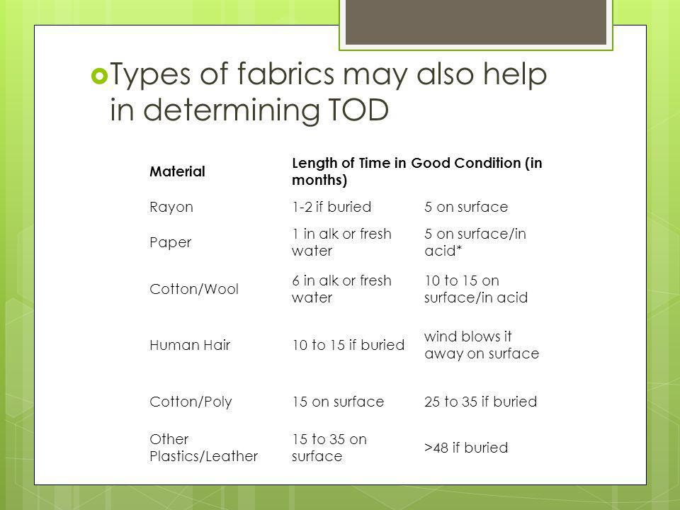 Types of fabrics may also help in determining TOD