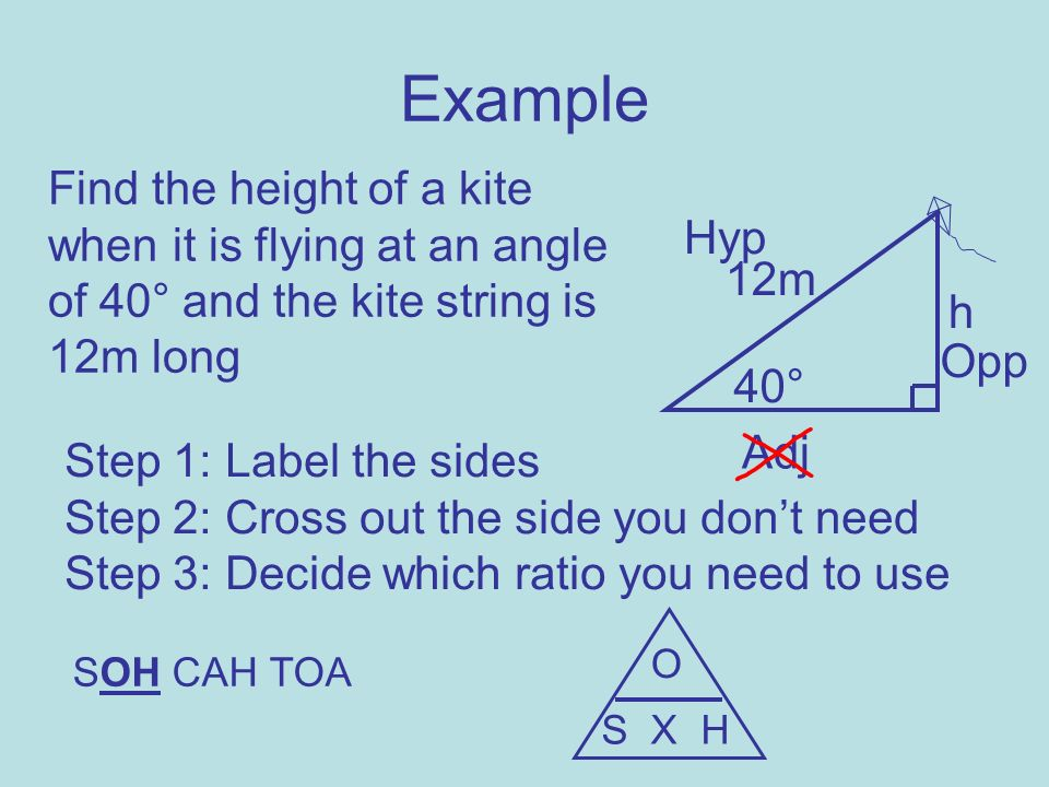 Example Find the height of a kite when it is flying at an angle of 40° and the kite string is 12m long.