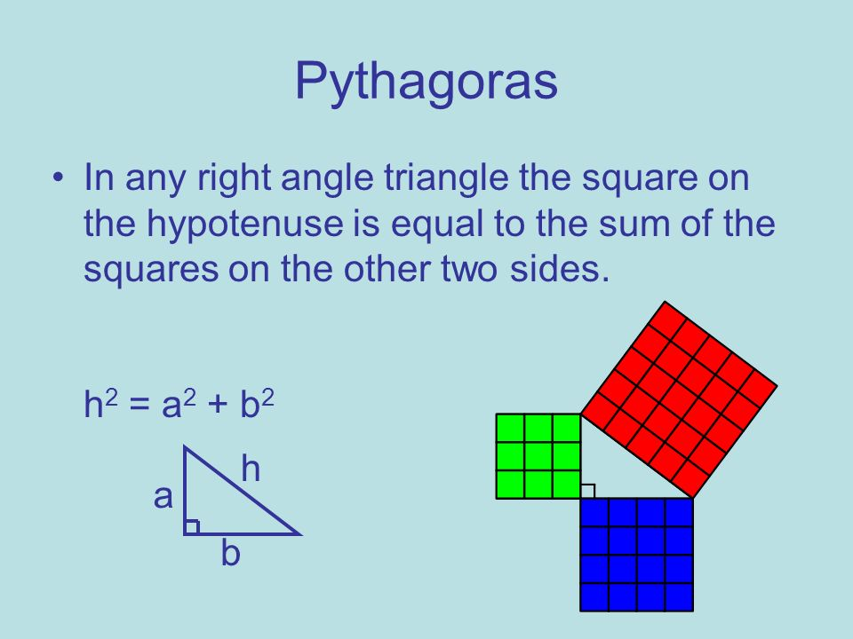 PythagorasIn any right angle triangle the square on the hypotenuse is equal to the sum of the squares on the other two sides. h2 = a2 + b2.