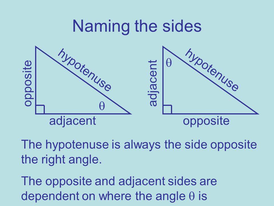 Naming the sides  hypotenuse hypotenuse opposite adjacent  adjacent