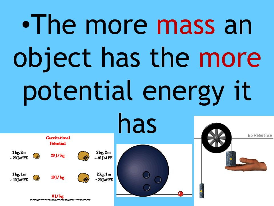 The more mass an object has the more potential energy it has