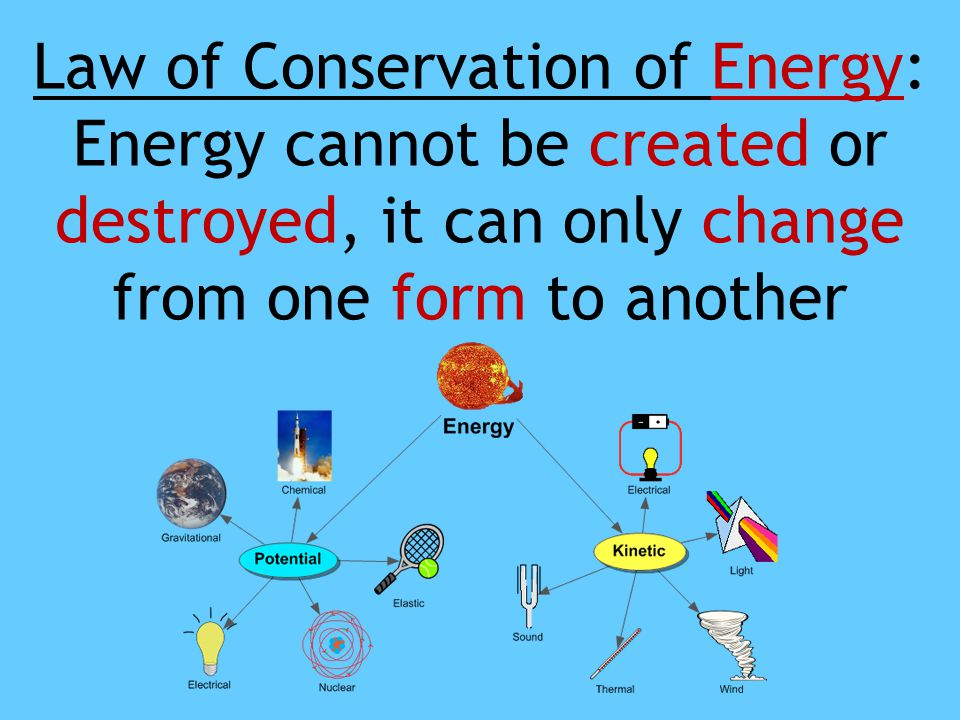 Law of Conservation of Energy: Energy cannot be created or destroyed, it can only change from one form to another