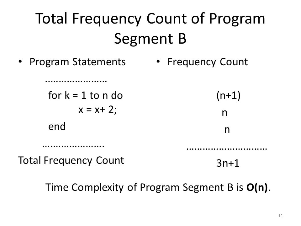 Total Frequency Count of Program Segment B