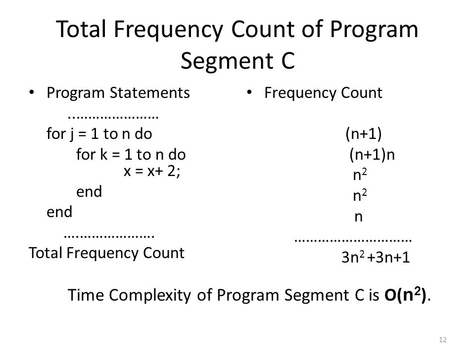 Total Frequency Count of Program Segment C