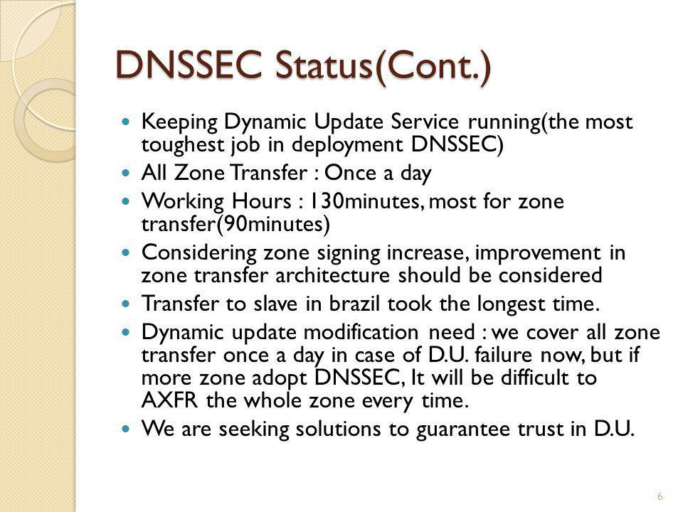 DNSSEC Status(Cont.) Keeping Dynamic Update Service running(the most toughest job in deployment DNSSEC)