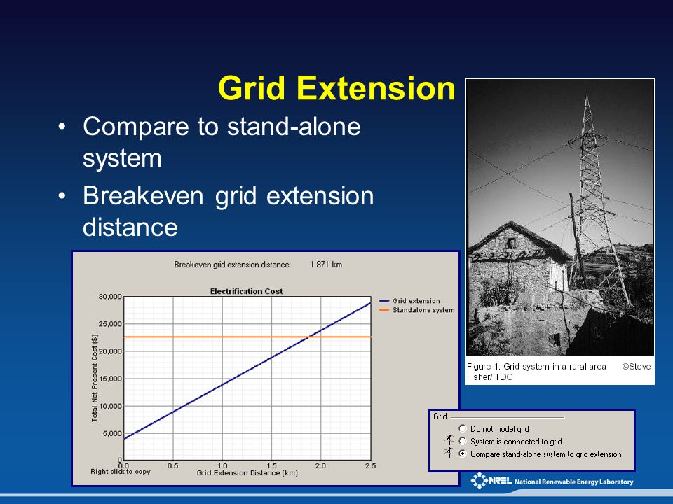Grid Extension Compare to stand-alone system