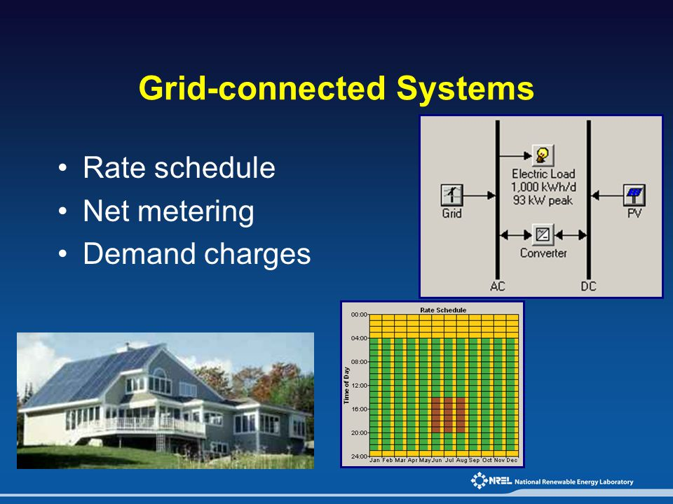 Grid-connected Systems