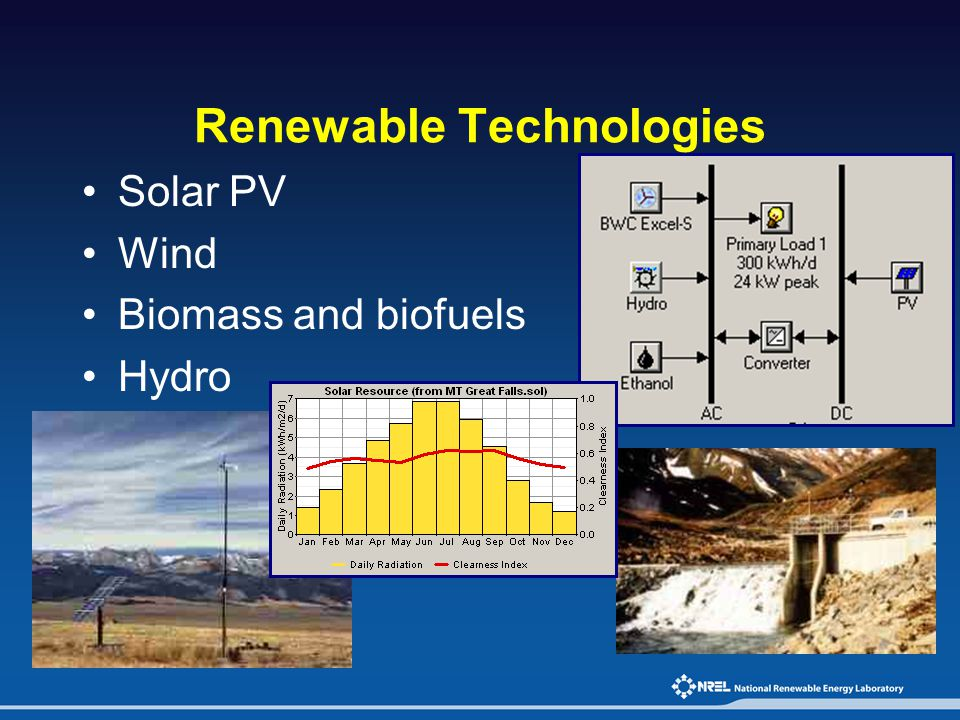 Renewable Technologies
